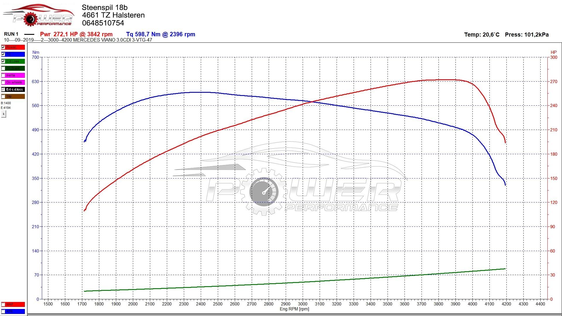 Mercedes-Benz Viano 3.0 CDI